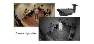 دوربین مداربسته دید در شب چیست و چگونه کار میکند؟