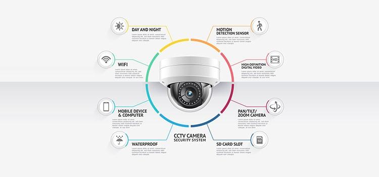 لنز دوربین مداربسته | انواع لنزهای دوربین مداربسته | خرید بهترین لنز دوربین مداربسته