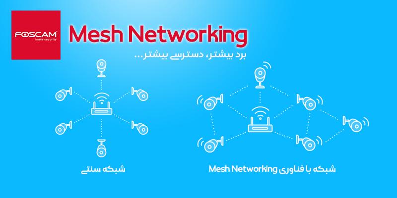 mesh networking | پکیج سیستم امنیتی Foscam FN7104W